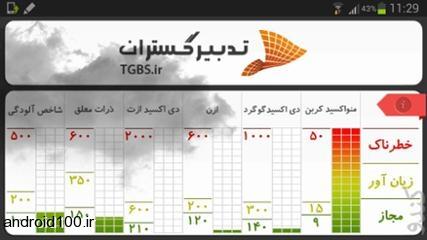نرم افزار اندروید هوای تهران اپلیکیشن نمایش میزان آلودگی هوای تهران